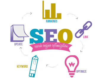 Things a dependable Search engine optimization Agency Can Perform for his or her Customers